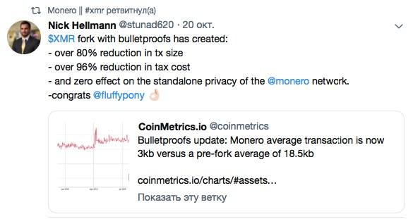 Итоги недели: Анализ цен на Bitcoin/Ethereum, хардфорк Monero и сделка TRON