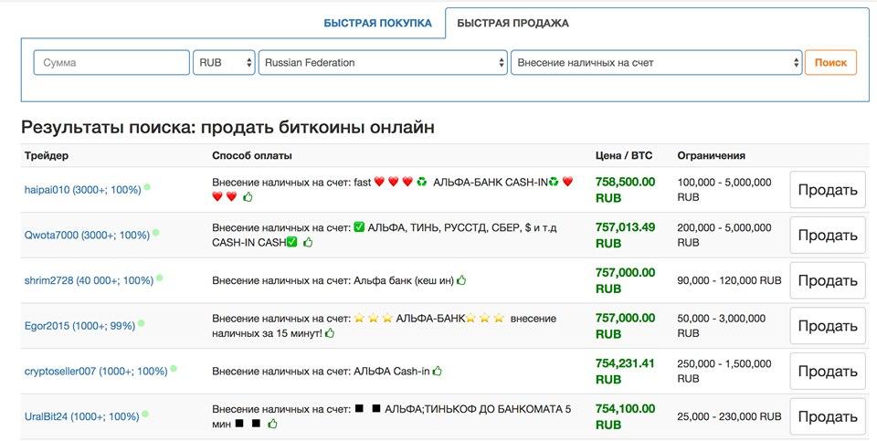 Дело ФБК: продажу биткоинов Следком считает отмыванием средств