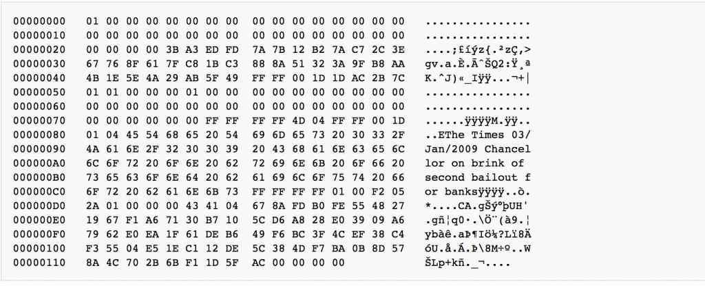 Одиннадцать лет назад была запущена сеть биткоина