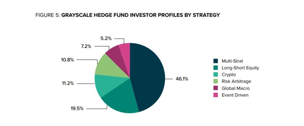 Три причины, из-за которых биткоин может вырасти до $15 000 в III квартале