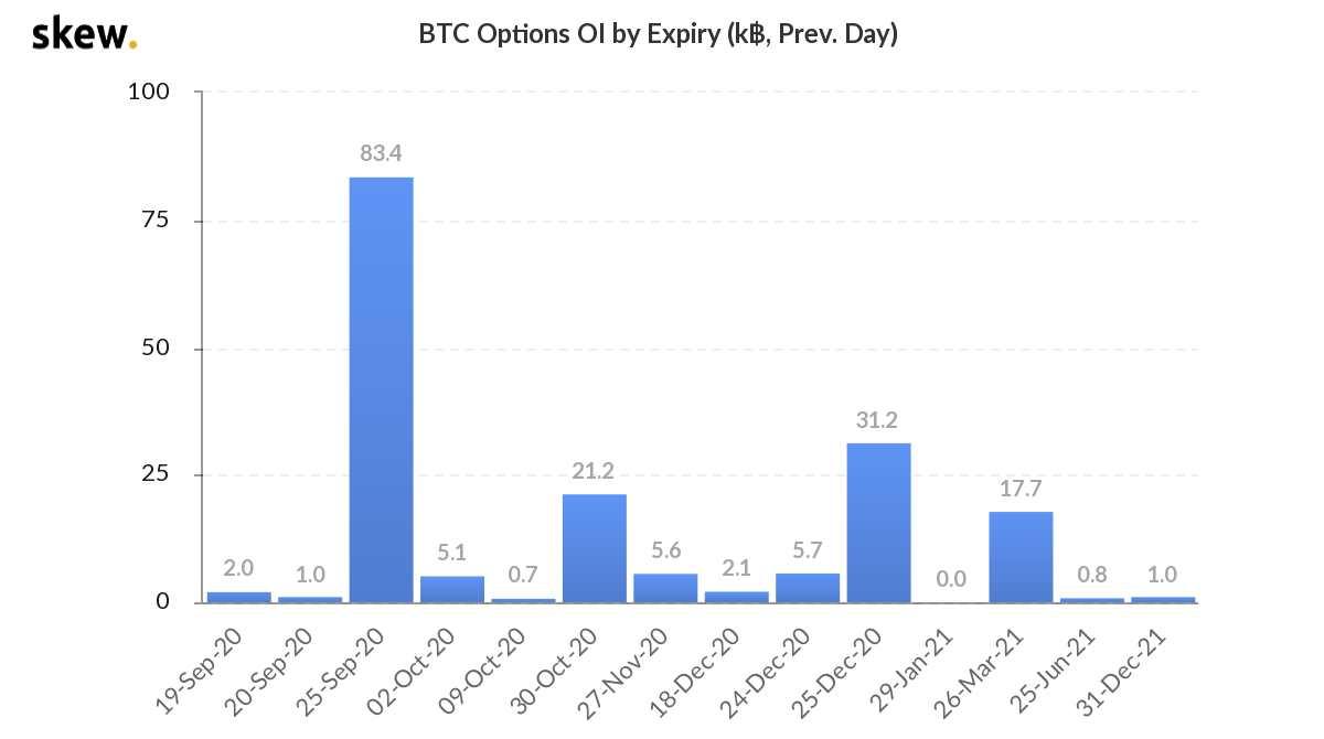 В пятницу ожидается обострение волатильности на крипторынке