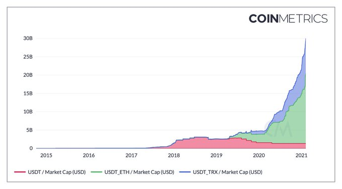 Илон Маск подтолкнул биткоин к новому максимуму