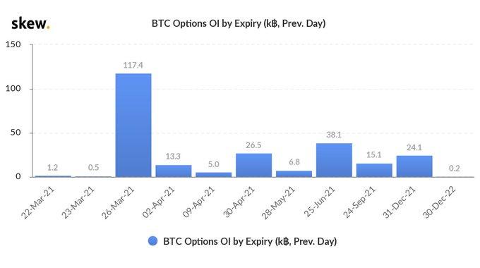 Прогноз: При отсутствии поддержки биткоину грозит откат до $49 000