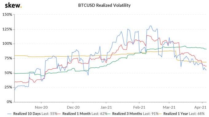К чему приведет рост биржевого баланса Tether?